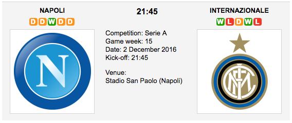 Napoli vs. Inter Milan: Match preview - 02/12/2016 - Serie A