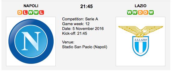 Napoli vs. Lazio: Match preview - 5/11/2016 - Serie A