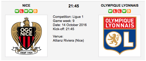 Nice vs Lyon: Match Preview 14/10/2016 Ligue 1