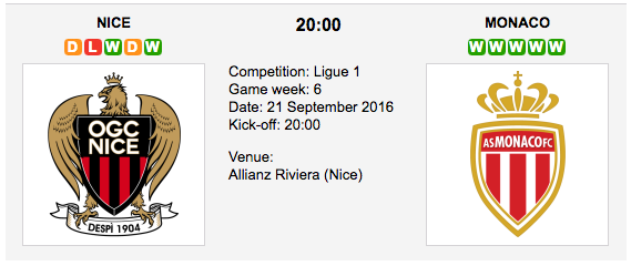 Nice vs AS Monaco: Ligue 1 Preview