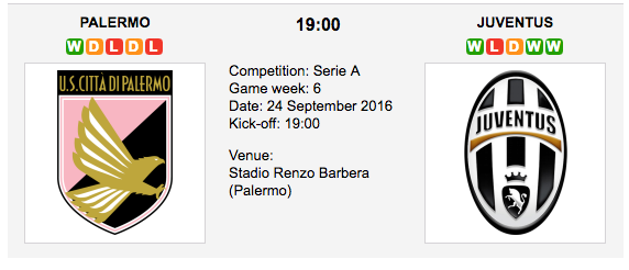 Palermo vs Juventus: Serie A Preview & Tips