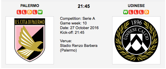 Palermo vs. Udinese:  Match preview - 27/10/2016 - Serie A