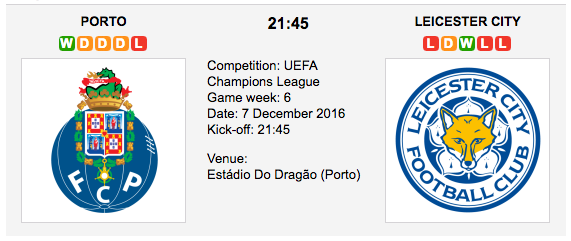 FC Porto vs. Leicester City: UCL Preview 07/12/2016