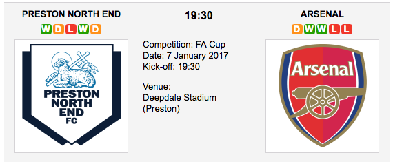 Preston vs. Arsenal - Betting Preview FA Cup