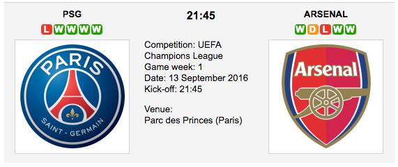 Paris St.-Germain vs Arsenal: Champions League Preview
