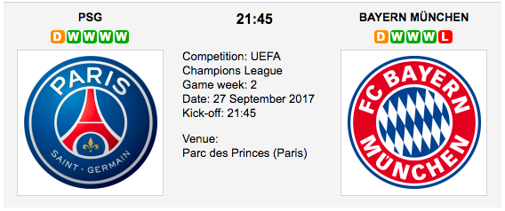 PSG vs. Bayern München - Champions League Preview