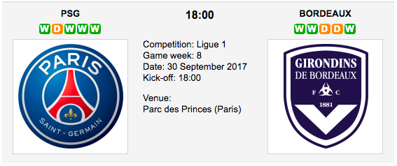 PSG vs. Bordeaux - Betting Preview Ligue 1