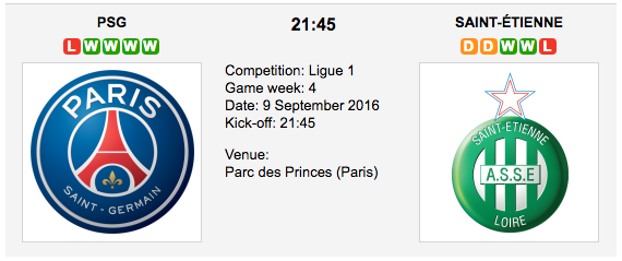 Paris Saint Germain vs. St Etienne - Match Preview Ligue 1