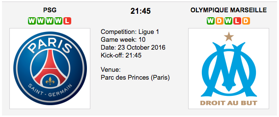 PSG vs. Ol. Marseille: Match Preview 23/10/2016 Ligue 1