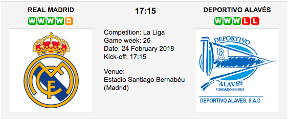 Real Madrid vs. Alaves - Betting Preview & Tips La Liga