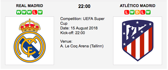 Real Madrid vs. Atlético Madrid - UEFA Super Cup