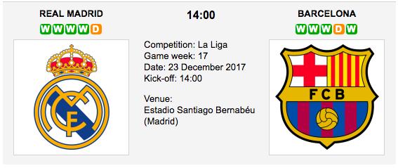 Real Madrid vs Barcelona – Los Blancos must win El Clasico
