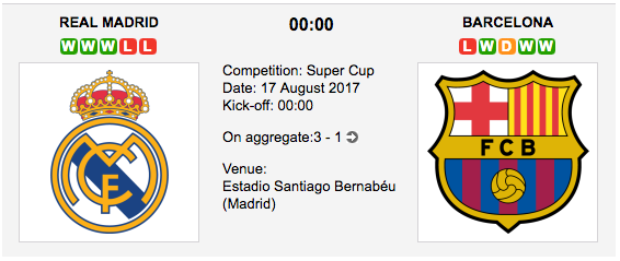 Real Madrid vs Barcelona - Spanish Super Cup Preview
