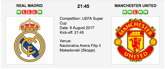 Real Madrid vs Manchester United - UEFA Super Cup Preview