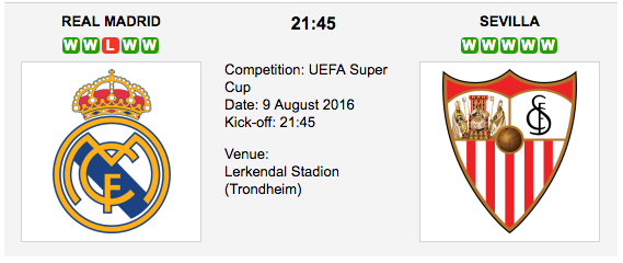 Real Madrid vs Sevilla: UEFA Super Cup Preview