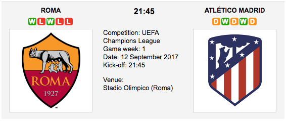 AS Roma vs Atletico Madrid - Champions League Preview