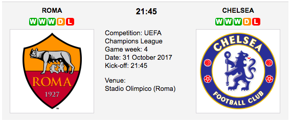 AS Roma v Chelsea - Champions League Preview