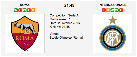 Roma vs. Inter: Match preview - 02/10/2016 - Serie A