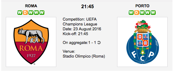 AS Roma vs FC Porto: UCL Preview