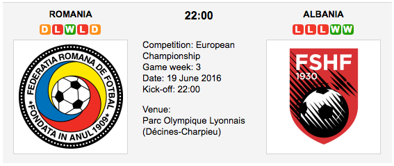 Romania vs Albania - Group A EURO 2016