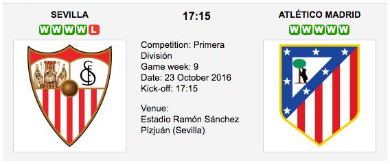 Sevilla FC vs. Atletico Madrid: La Liga Preview 23/10/2016