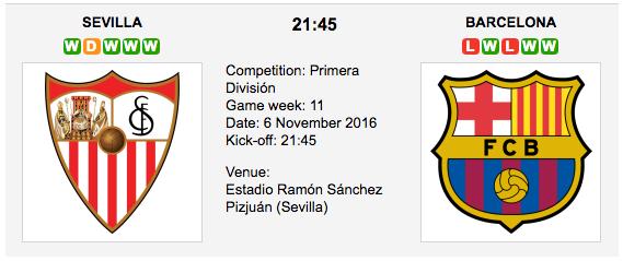 Sevilla vs. Barcelona: La Liga Preview & Tips - 6/11/2016