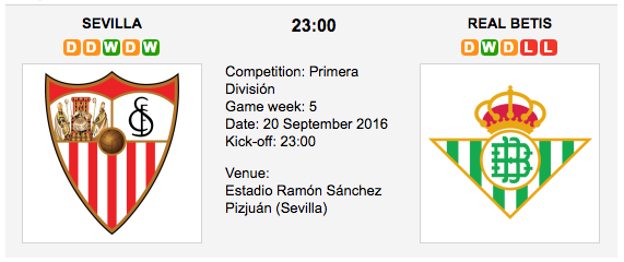 Sevilla FC vs Real Betis: La Liga Preview 20/09/2016