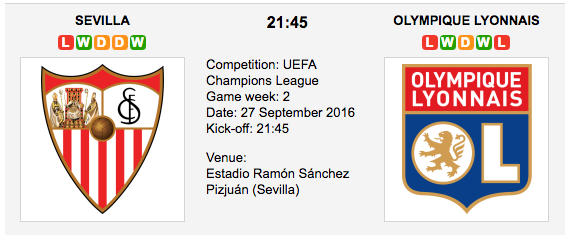 Sevilla vs. Olympique Lyonnais - Champions League Preview 2016