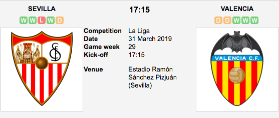 Sevilla v. Valencia - Betting Preview & Tips La Liga