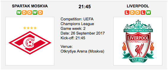 Spartak Moskva vs. Liverpool - Champions League Preview