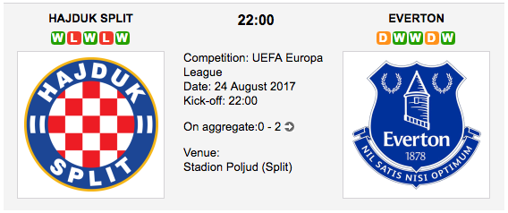 Hajduk Split vs. Everton - Europa League Preview