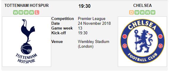 Tottenham vs Chelsea - Premier League Preview & Tips