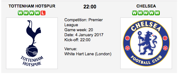 Tottenham Hotspur vs. Chelsea: Betting preview - 04/01/2017 EPL