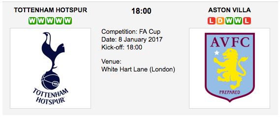 Tottenham vs. Aston Villa - Betting Preview FA Cup
