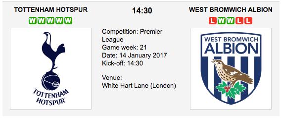 Tottenham vs. West Bromwich - Premier League Preview