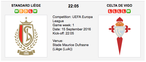Standard Liege vs Celta Vigo: UEL Preview 15/09/2016
