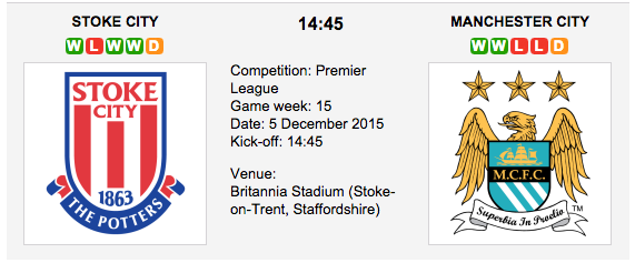 Stoke City vs. Man City - Premier League Preview
