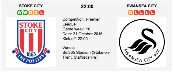 Stoke City vs. Swansea City: Match preview - 31/10/2016 EPL