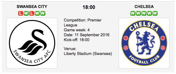 Swansea City vs. Chelsea: Match preview - 10/09/2016 EPL