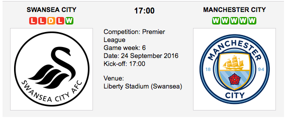 Swansea City vs. Manchester City: Match preview - 24/09/2016 EPL