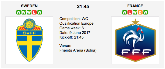 Sweden vs France: World Cup 2018 Qualifiers Preview