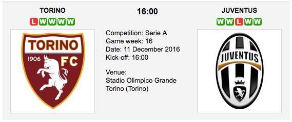 Torino vs. Juventus: Match preview - 11/12/2016 - Serie A