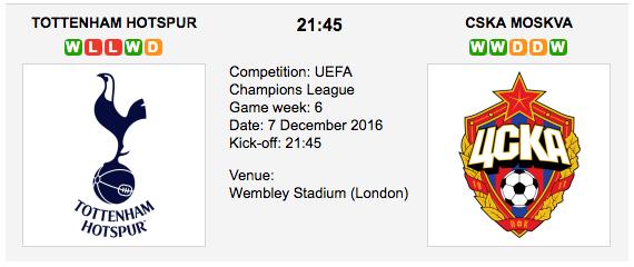 Tottenham vs. CSKA Moskva: UCL Preview 07/12/2016