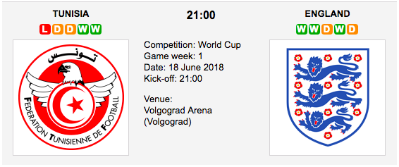 Tunisia vs. England - World Cup - Group G - Preview