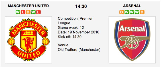 Manchester Utd vs. Arsenal: Match preview & Tips - 19/11/2016 EPL