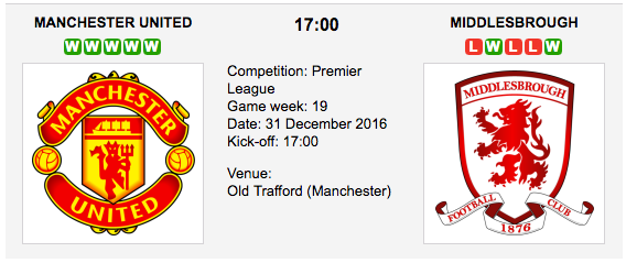 Man. United vs. Middlesbrough: Betting preview - 31/12/2016 EPL