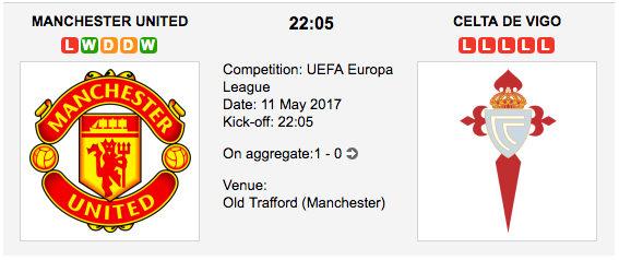Man United vs Celta Vigo - Europa League Preview