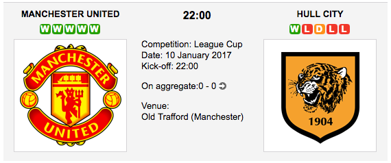 Man. United vs. Hull City - Betting Preview English – Football League Cup