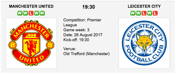 Man United vs. Leicester - Premier League Preview & Tips
