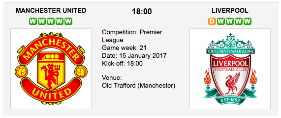 Manchester Utd vs. Liverpool